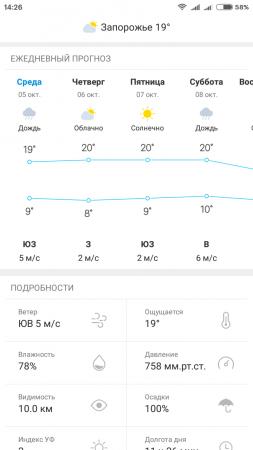 Погода М8