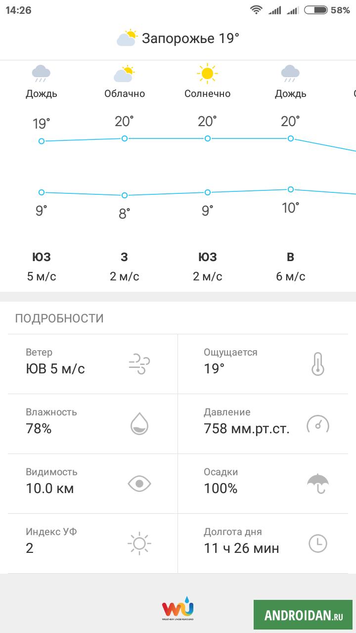 Погода в куйтуне куйтунского района иркутской области на месяц